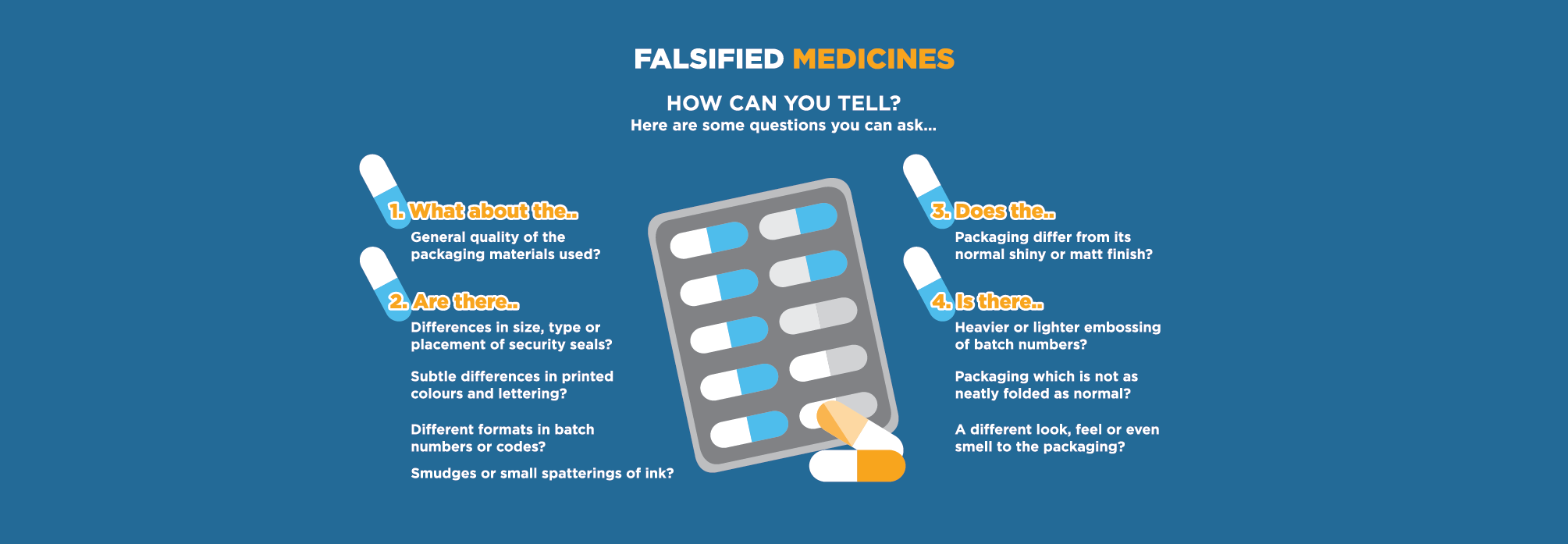 PMN Consulting Falsified Medicines Infographic